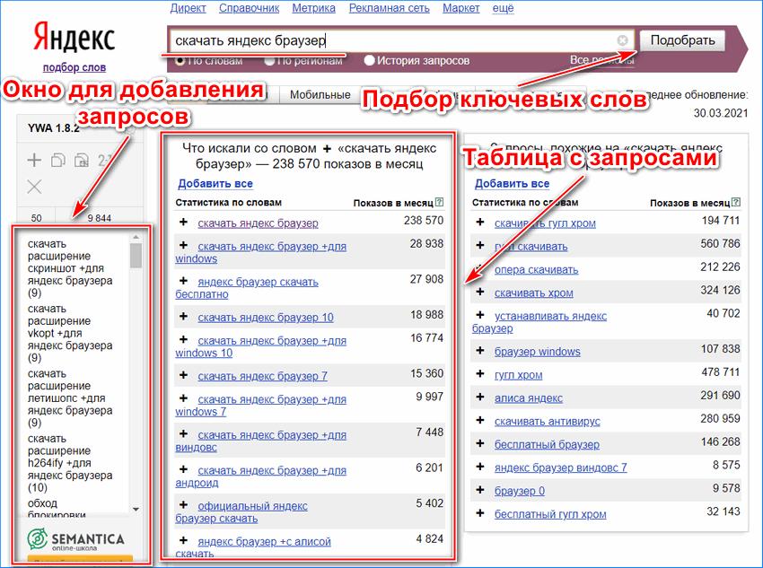 Интерфейс Yandex Wordstat