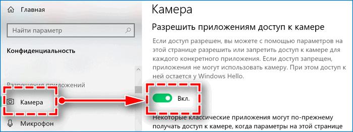 Камера Яндекс