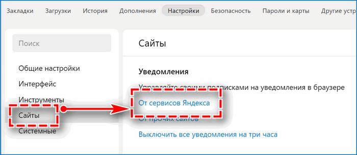 Уведомления от сервисов Яндекс