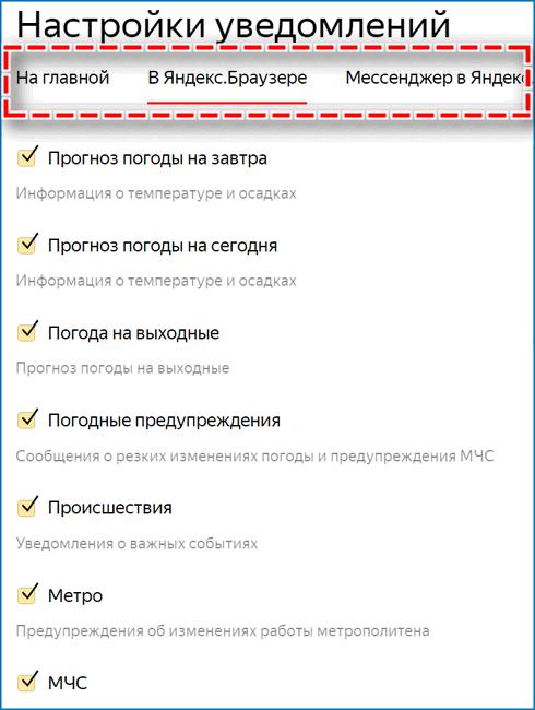Уведомления сервисов Яндекса