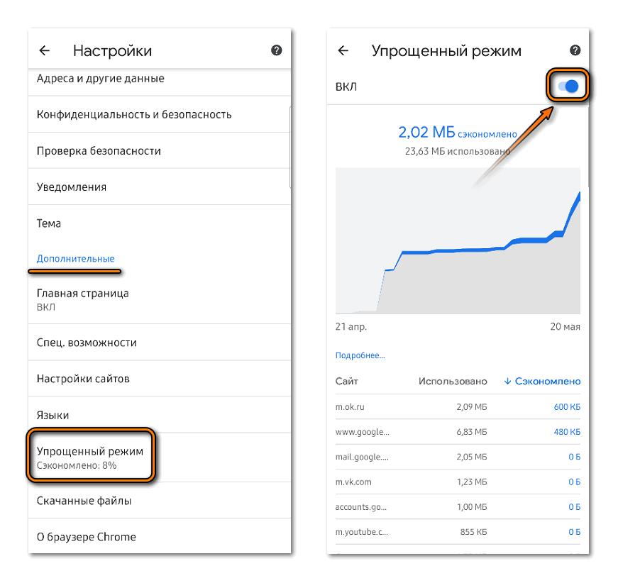 Активация упрощенного режима в мобильном Google Chrome