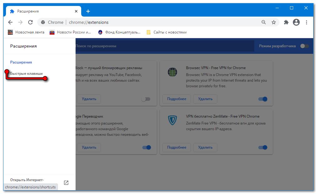 Быстрые клавиши Google Chrome