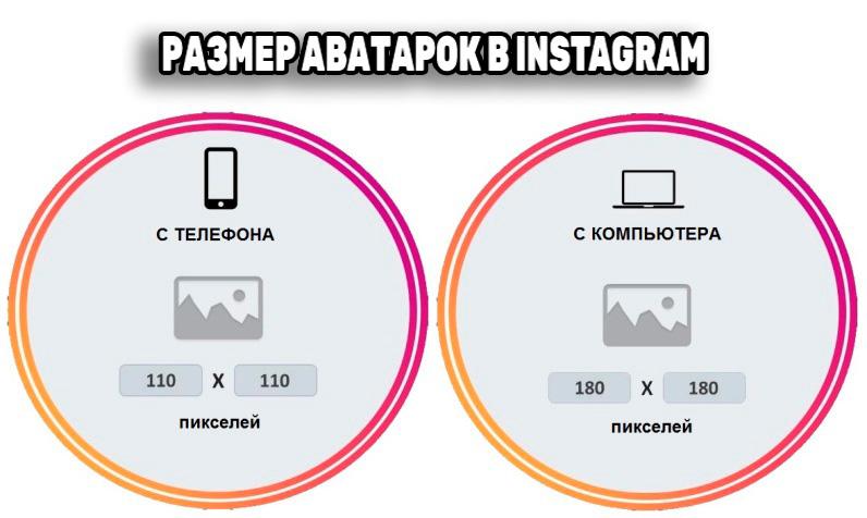 Размер Аватарок в Instagram