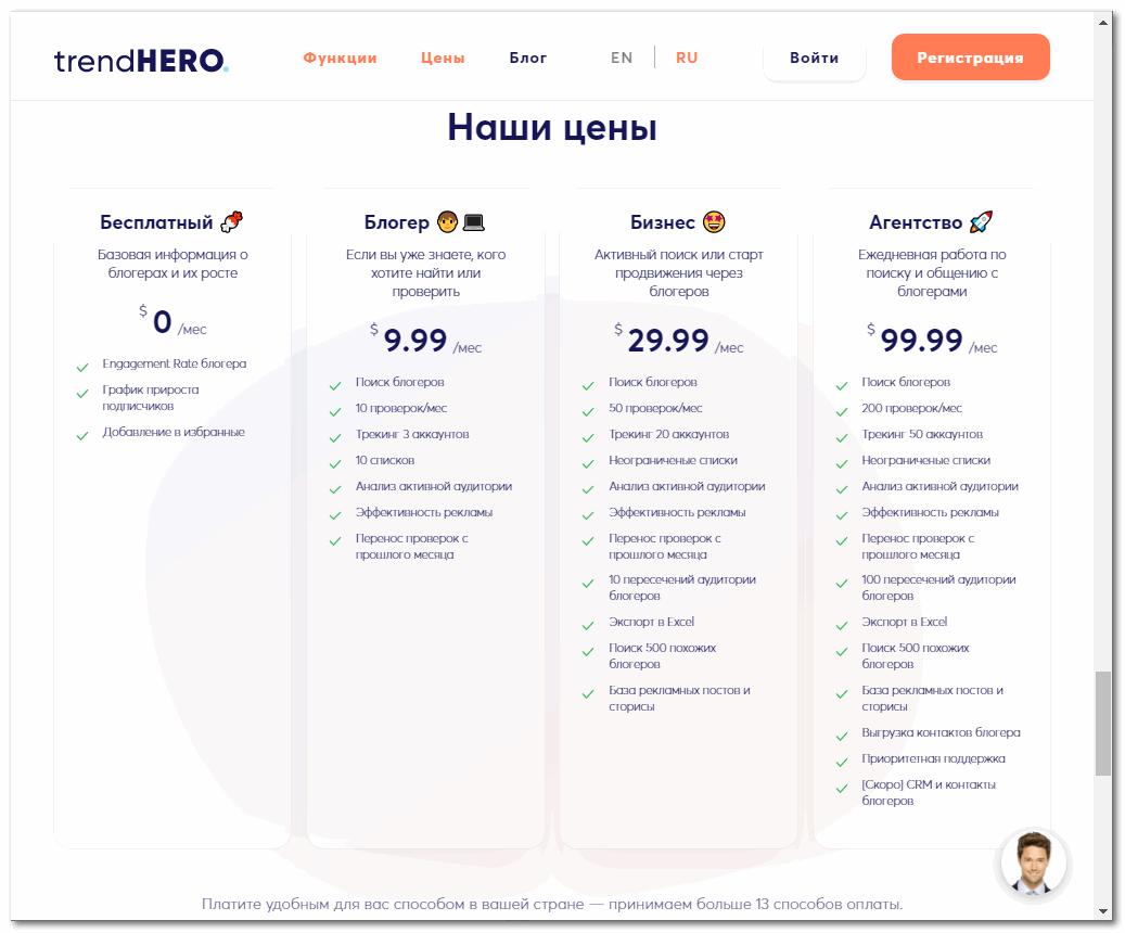 Сервис trendHERO